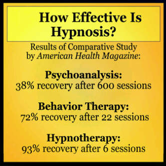 hypnosis WORKSHOP HIPNORELIGI